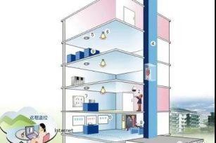 物联网技术引领楼宇管理系统全面升级