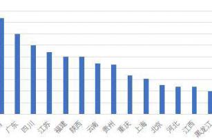 中国智慧城市年支出达266亿美元,潜力巨大