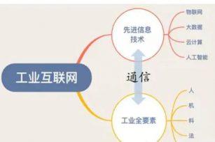 工业互联网:打造工业新生态